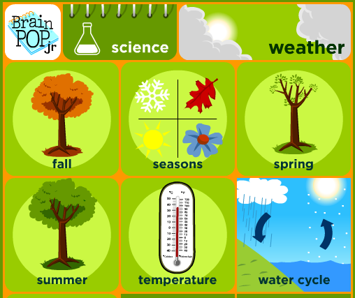 Weather at Brainpop Jr